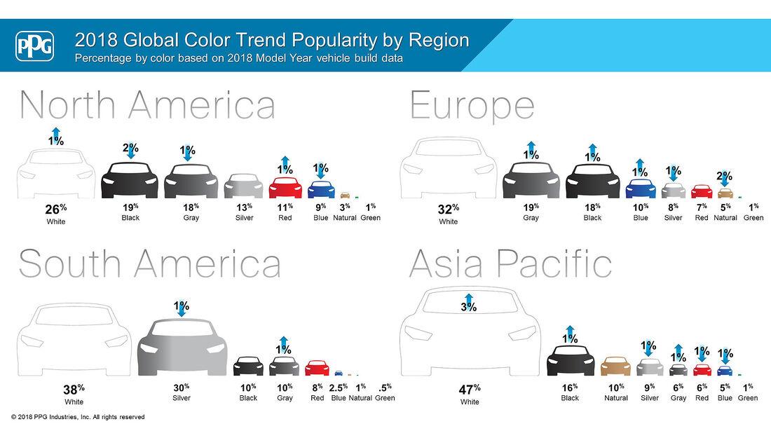 05/2018, Verteilung Autofarben nach Kontinenten