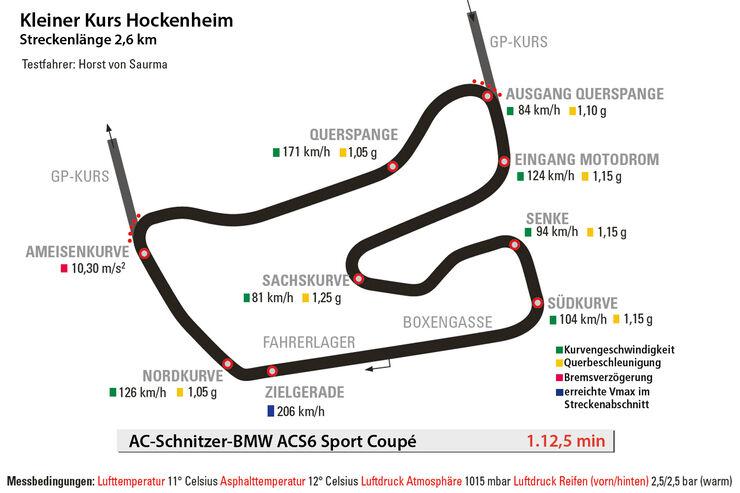AC-Schnitzer-BMW ACS6 Sport Gran Coupé, Hockenheim, Rundenzeit