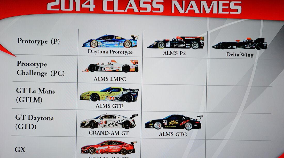 ALMS, Klassennamen
