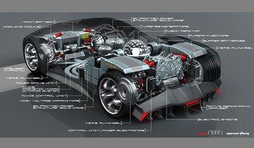 AUDI Mesarthim F-Tron Concept