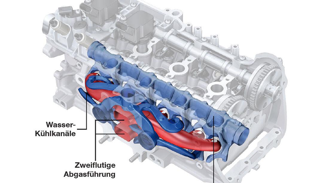 Abgaskrümmer, Zylinderkopf
