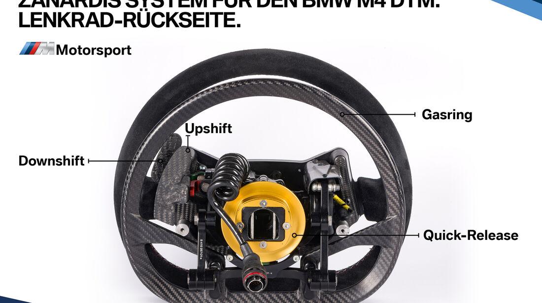 Alex Zanardi - BMW M4 DTM - Technik - 2018