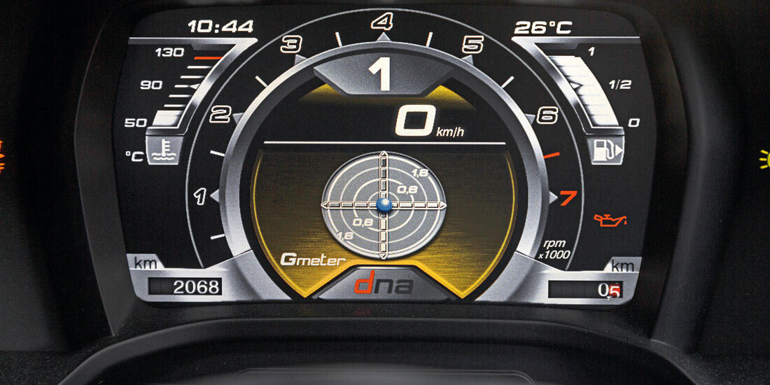 Alfa Romeo 4C, Rundinstrumente