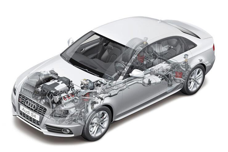 Allradsysteme, Audi S4
