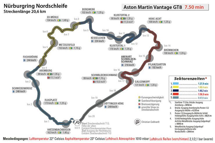 vergleich dating portale Goslar