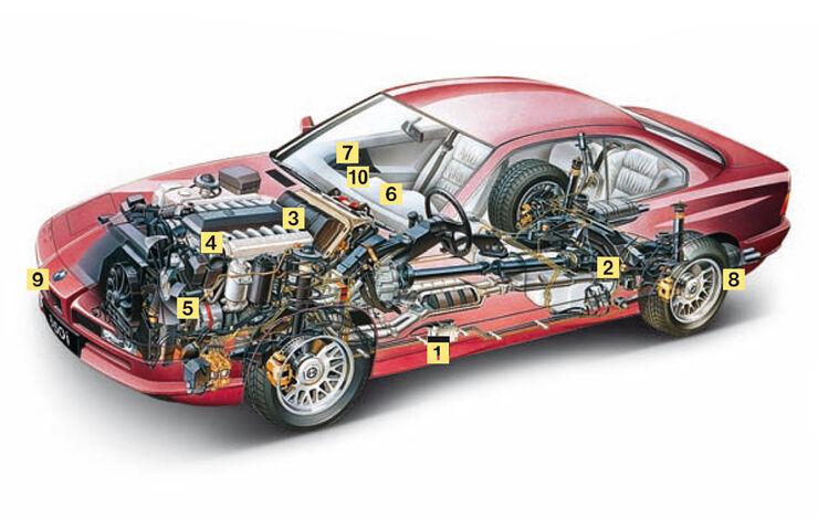 BMW 840 Ci 850i CSi E31