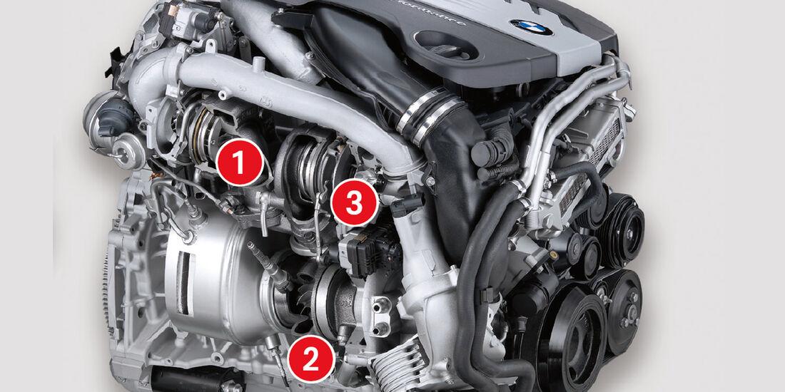 BMW X5 M50d, Motor