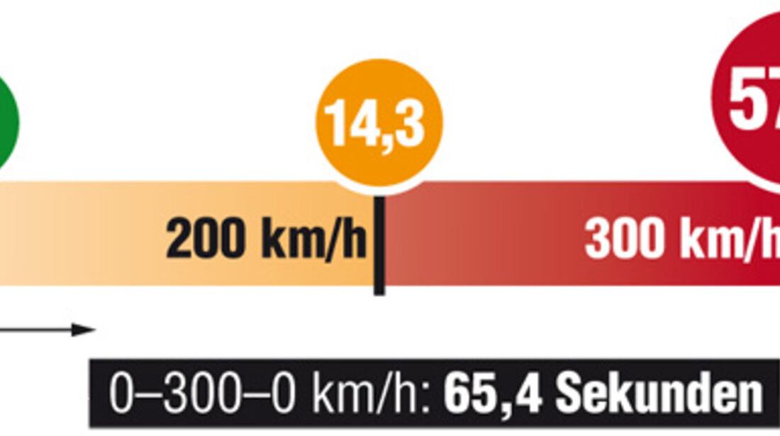 Cadillac CTS-V Coupé, Grafik