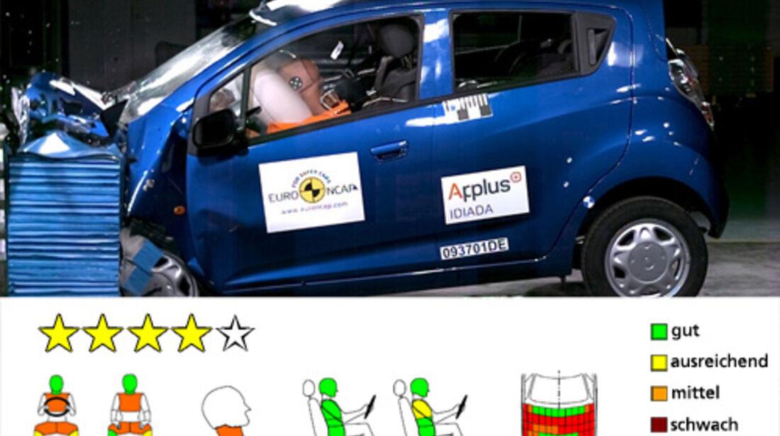 Crashtest Chevrolet Spark