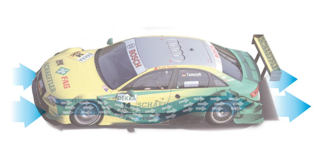 DTM Durchströmung Audi 2011