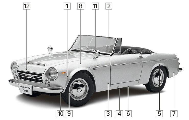 Datsun 1600 Sports, Igelbild, Schwachstellen