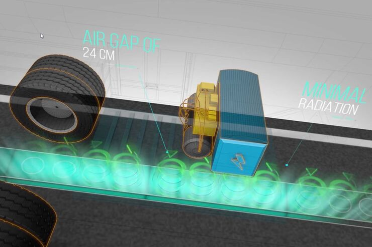 erste stra e zum induktiven laden von elektro autos auto. Black Bedroom Furniture Sets. Home Design Ideas