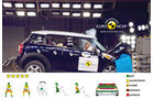 EuroNCAP-Crashtest, Mini Countryman, Frontal-Crashtest