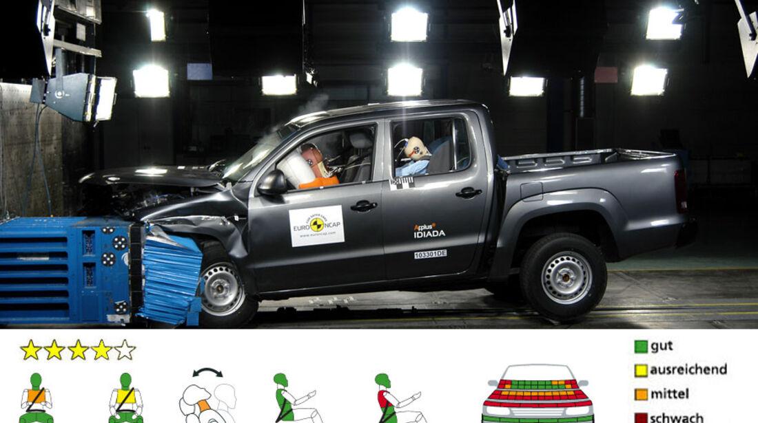 EuroNCAP-Crashtest, VW Amarok, Frontal-Crashtest