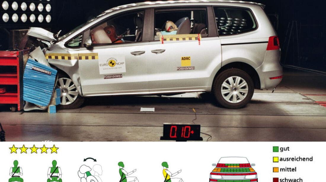 EuroNCAP-Crashtest, VW Sharan, Frontal-Crashtest
