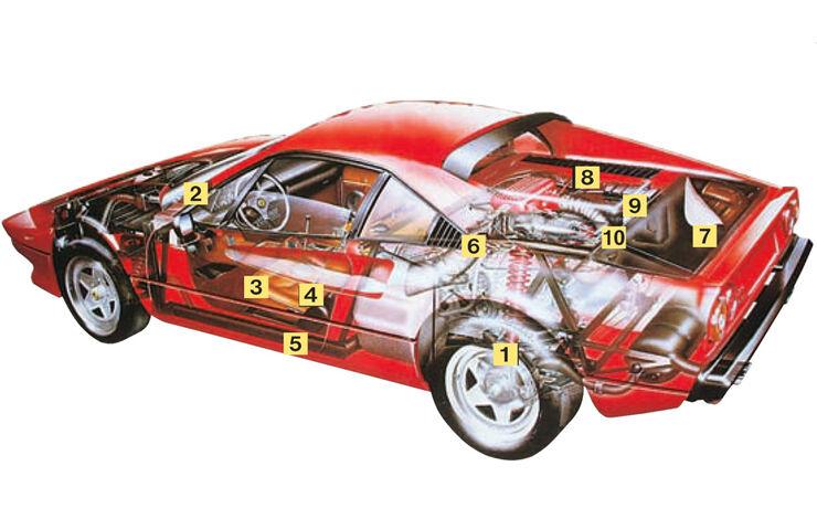 Ferrari 308 GTS/GTB