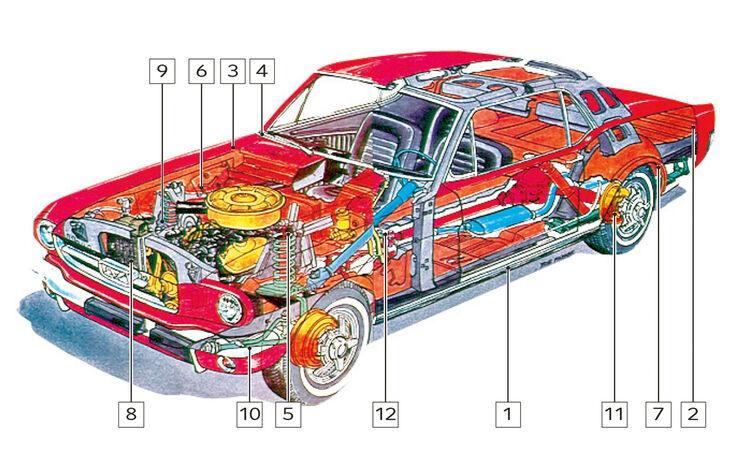 Ford Mustang, Schwachstellen