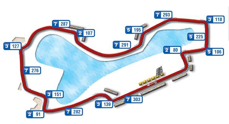 Formel 1 Strecke  Australien
