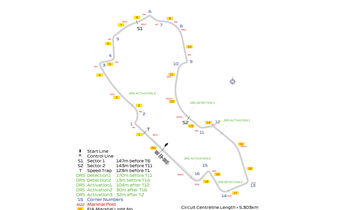 GP Australien 2018 - Melbourne - Strecken-Skizze