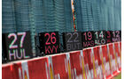 Grid-Boards - Formel 1 - GP Belgien - Spa-Francorchamps - 20. August 2015