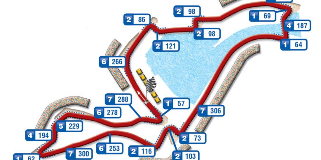 Großer Preis von Europa (Formel 1) Rennstrecken Grafik Valencia