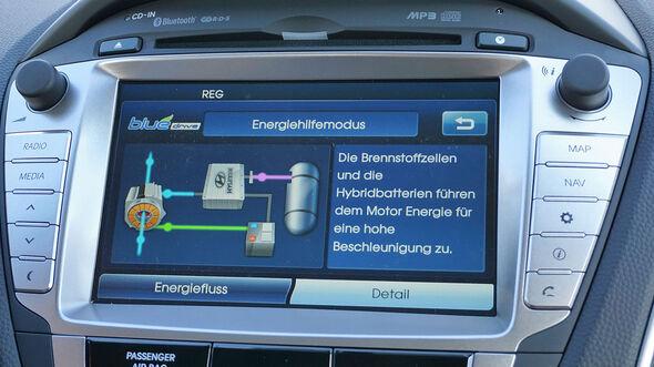 Hyundai ix35 BeeZero Brennstoffzelle
