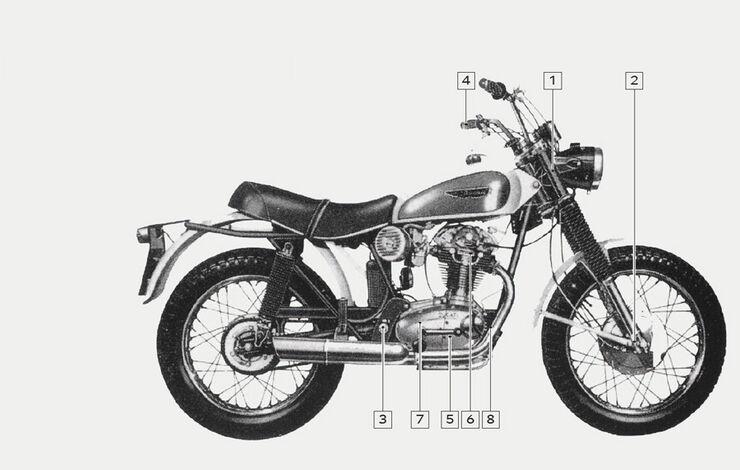 Ducati Ersatzteilpreise