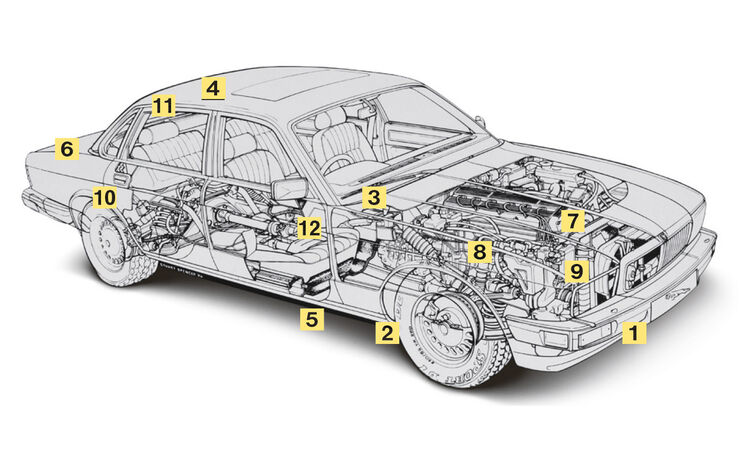 Jaguar XJ 6 4.0, Schwachstelle