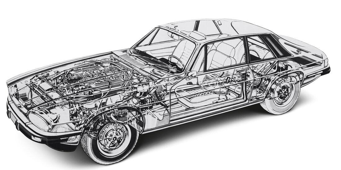 Jaguar XJ-S, Durchsicht