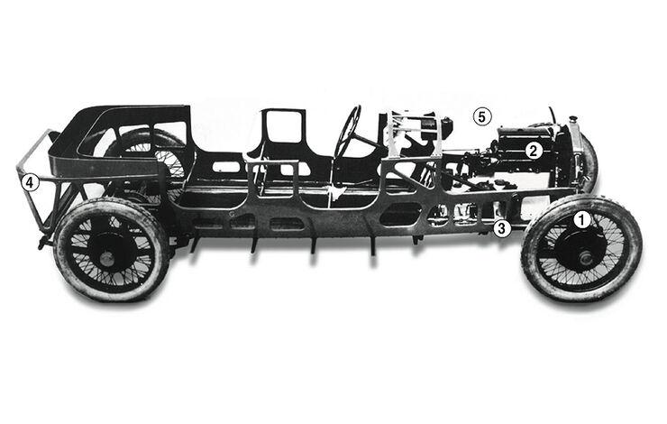 Lancia Lamdan 7. Serie