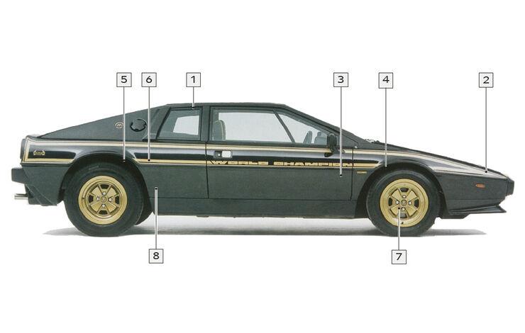 lotus esprit s2 kaufberatung k hlen kopf bewahren auto. Black Bedroom Furniture Sets. Home Design Ideas