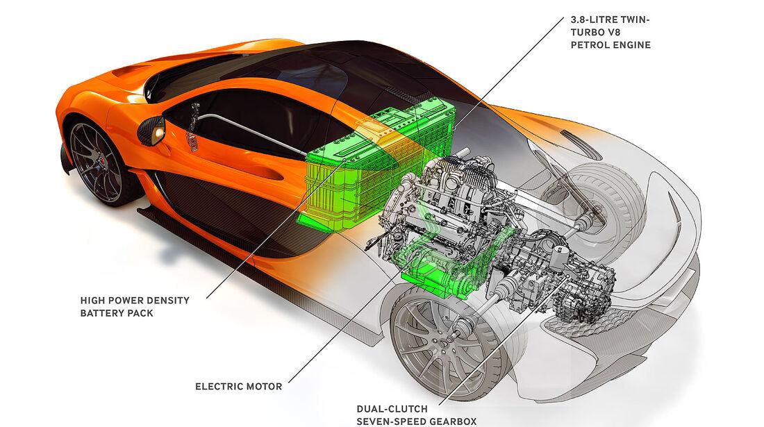 McLaren P1, Innenraum, Antrieb, Durchsicht, Motor