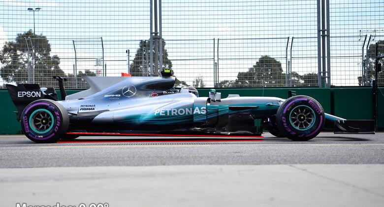 Mercedes - Anstellung - F1-Technik - Formel 1 - 2017
