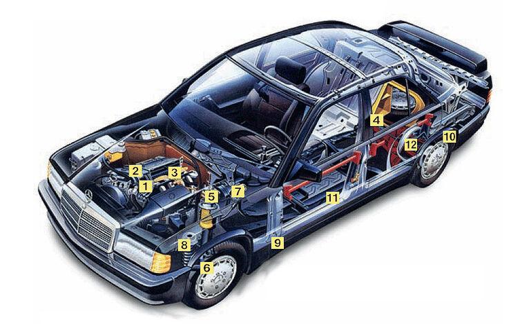 Mercedes-Benz 190 E 2.5-16