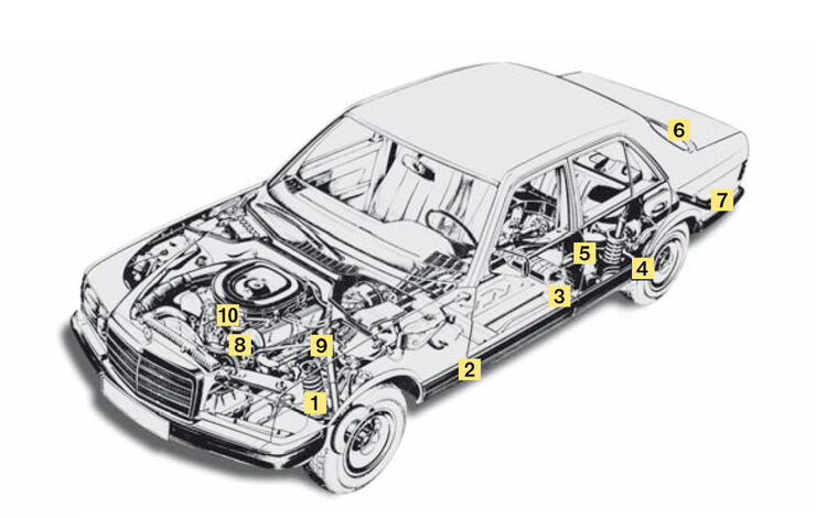 Mercedes-Benz 380 SE-560 SEL, W126