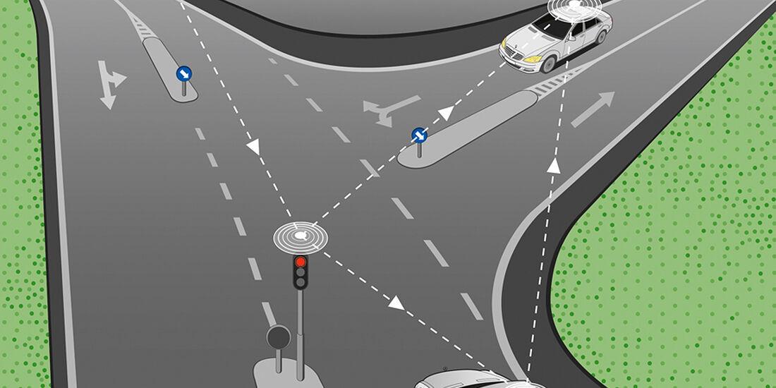 Mercedes E-Klasse 2013, Car-to-Car-Kommunikation