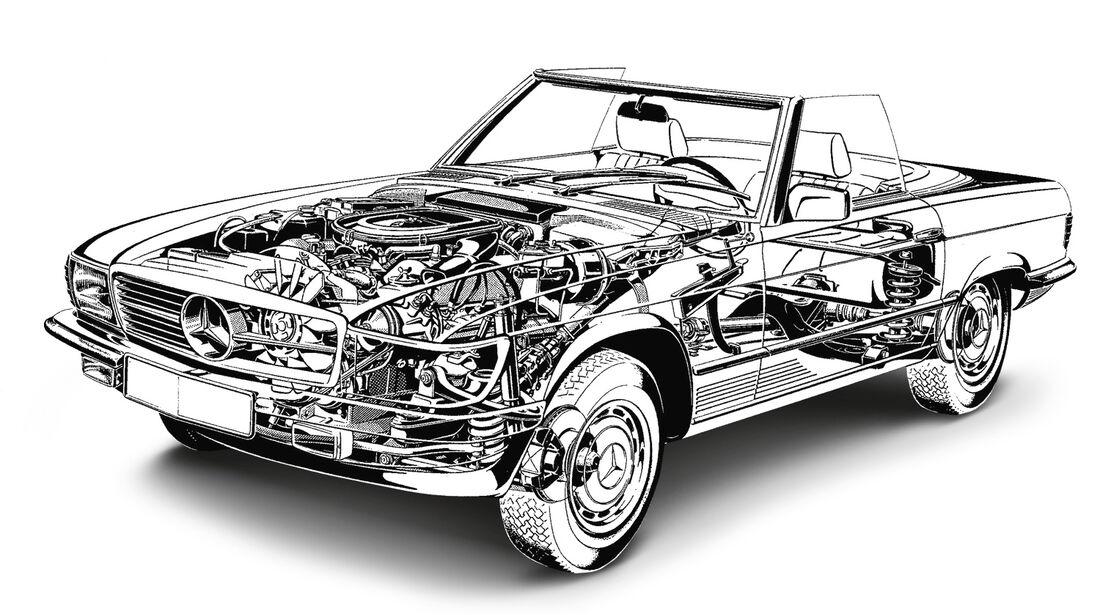 Mercedes R107, Durchsicht