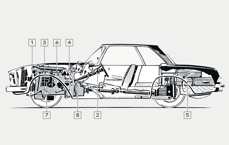 Mercedes SL (W 113)