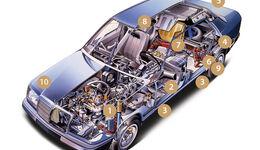 Mercedes W124, Grafik, Schwachstellen