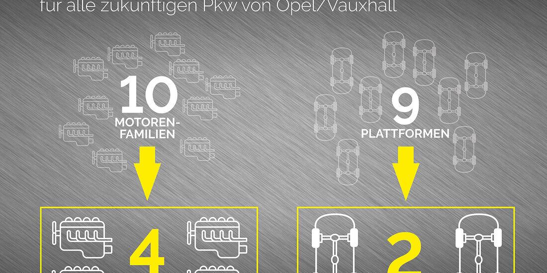 Opel Tech Day Rüsselsheim 2018