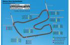 Porsche 911 Carrera S, 911 Carerra GTS, 911 GT3, Hockenheim Rundenzeit