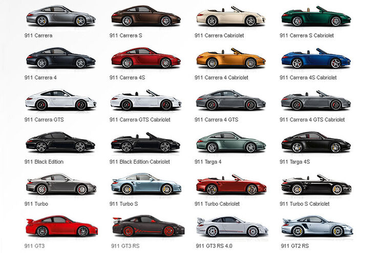 The 9111€ figure is a nod to Porsche's most famous model, the Porsche 911. EDIT: Just to clarify, It only only applies to German employees under contract with the Porsche AG.  These are the figures from 2016 compared to 2015, from Porsche's official press website. Porsche's official press release in English.   EDIT: Since I posted this to /r/cars comment section as well, this might also be interesting to you:  Bonus payments from other car firms in Germany (with source):   Mercedes: 5400€ to 130,000 employees for 2016 BMW: 8995.50€ for 2016 Audi: 6900€ for 2015 VW: 3950€ to 120,000 employees for 2015   Keep in mind that most of these employees of the above manufacturers receive this bonus payment only when they are subject to a certain labour agreement. Not every single one of their employees receives the payment, unlike at Porsche this year.  EDIT: Reformatting and more stats:   These are the latest numbers I could find of the average profit on each car sold , by the CAR institute (Center Automotive Research) of Universität Duisburg-Essen..    Left to right: Manufacturer - Profit Margin (in%) - Profit of each car sold  Also highly interesting IMO. Would you look at Ferrari? Ö