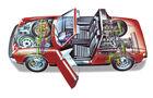 Porsche 914/4 und 914/6, Igelbild