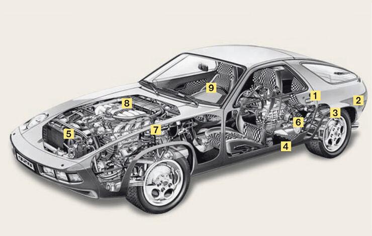 Porsche 928, 928 S (1977-86)