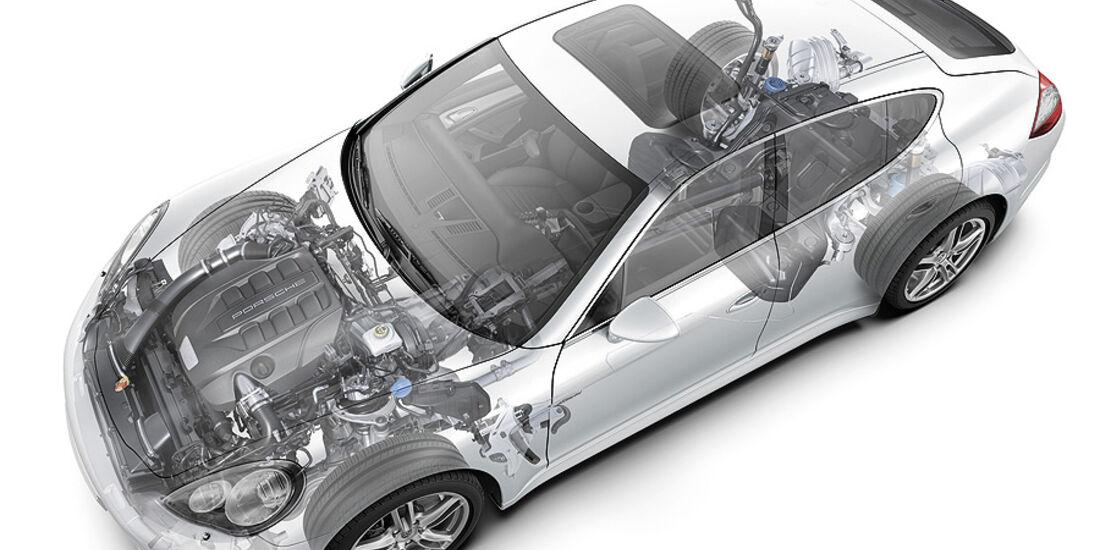 Porsche Panamera Diesel, Motor, Durchsicht