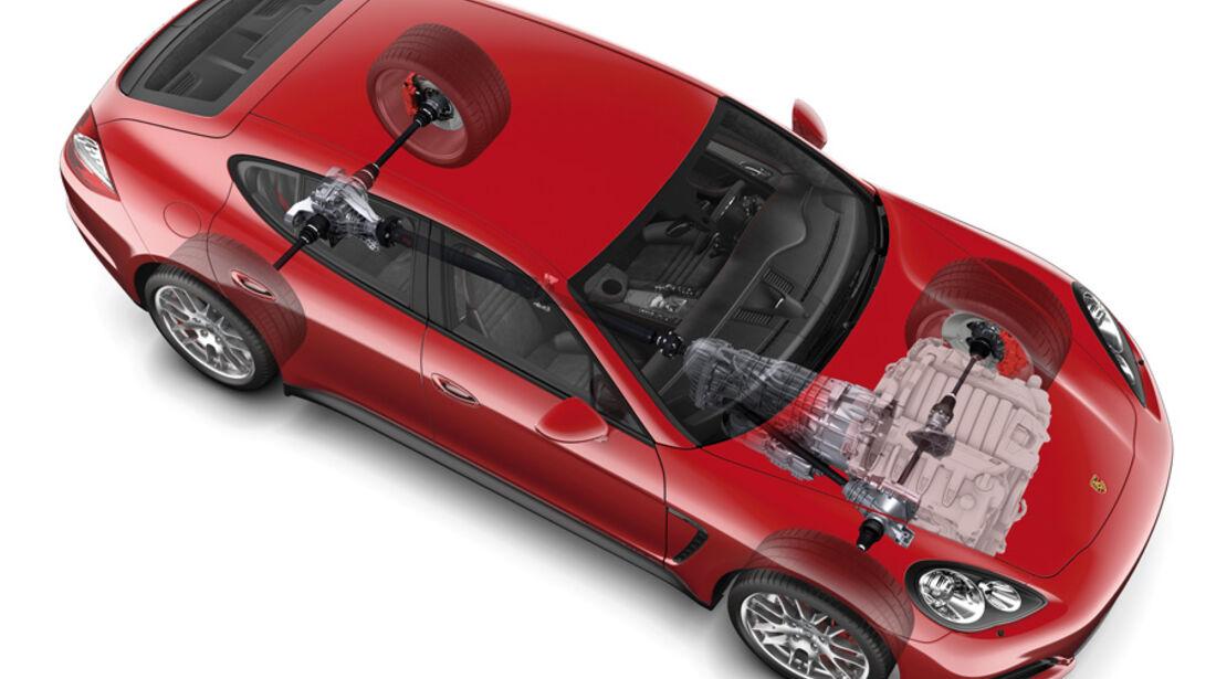 Porsche Panamera GTS, Grafik, Antrieb