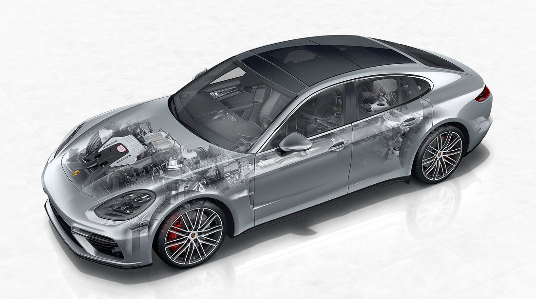 Porsche Panamera Turbo: Phantomgrafik