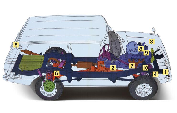 Range Rover MK I 1970 -1996, Schwachstellen, Kaufberatung
