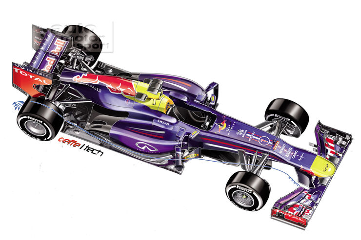 Red Bull - Technik - Y250 - Frontflügel - 2013