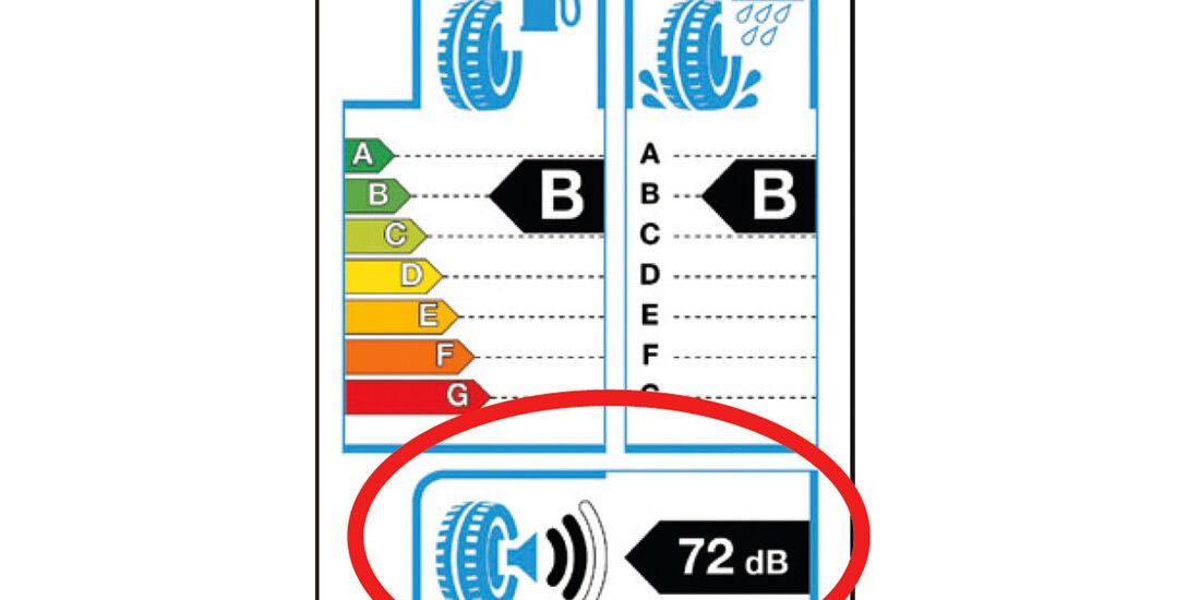 Reifen-Label, Abrollgeräusch